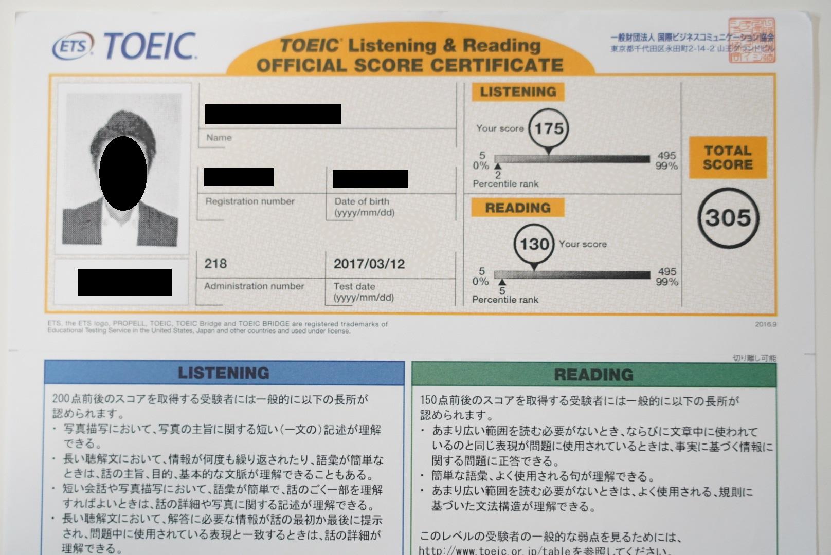 2017年3月12日TOEIC試験結果