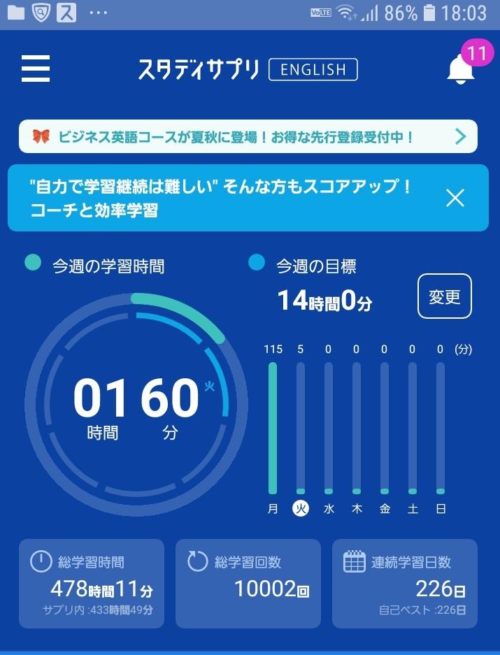 225日目スタディサプリTOEICブログ写真①