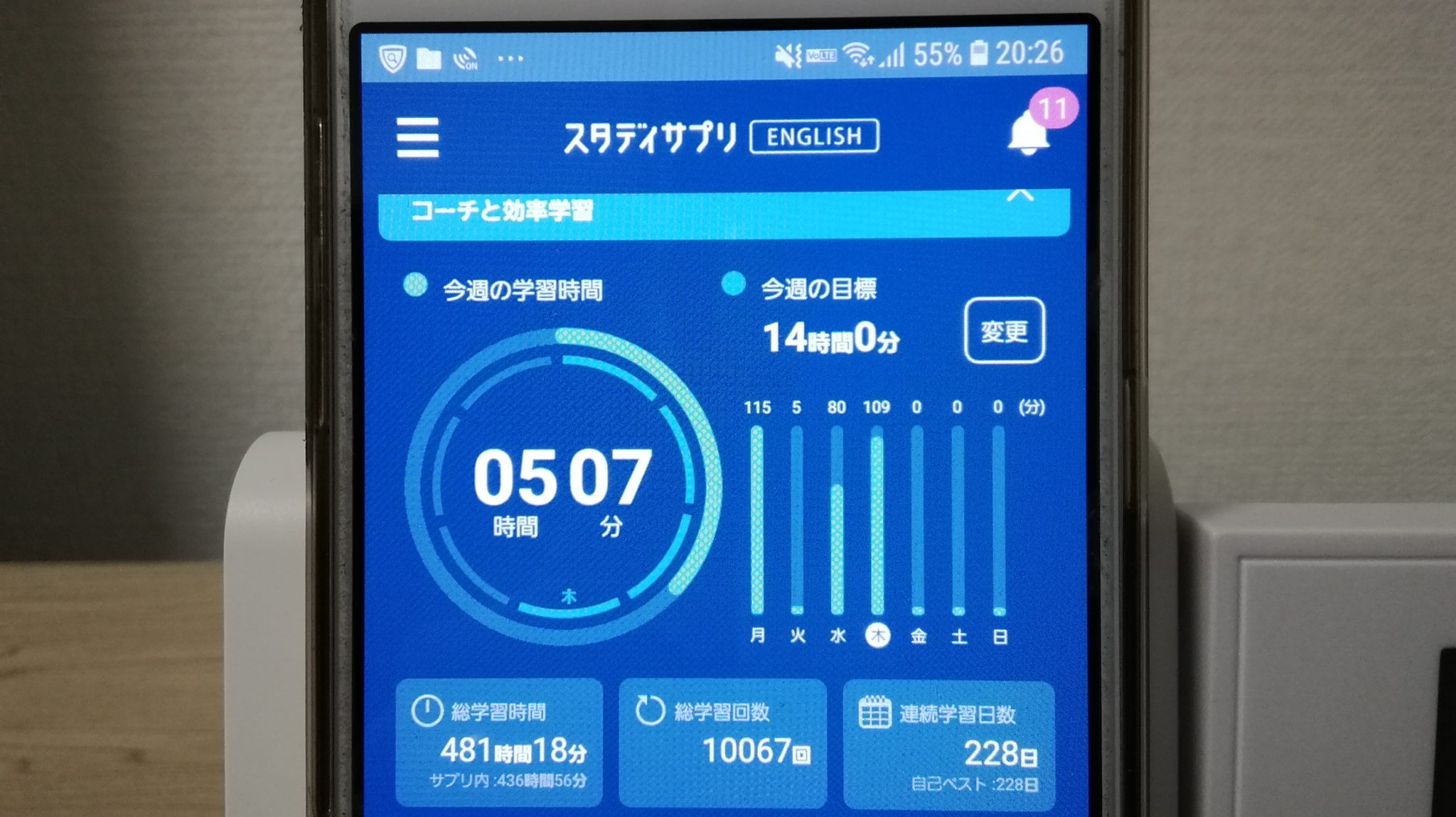 227日目スタディサプリTOEICブログ写真③