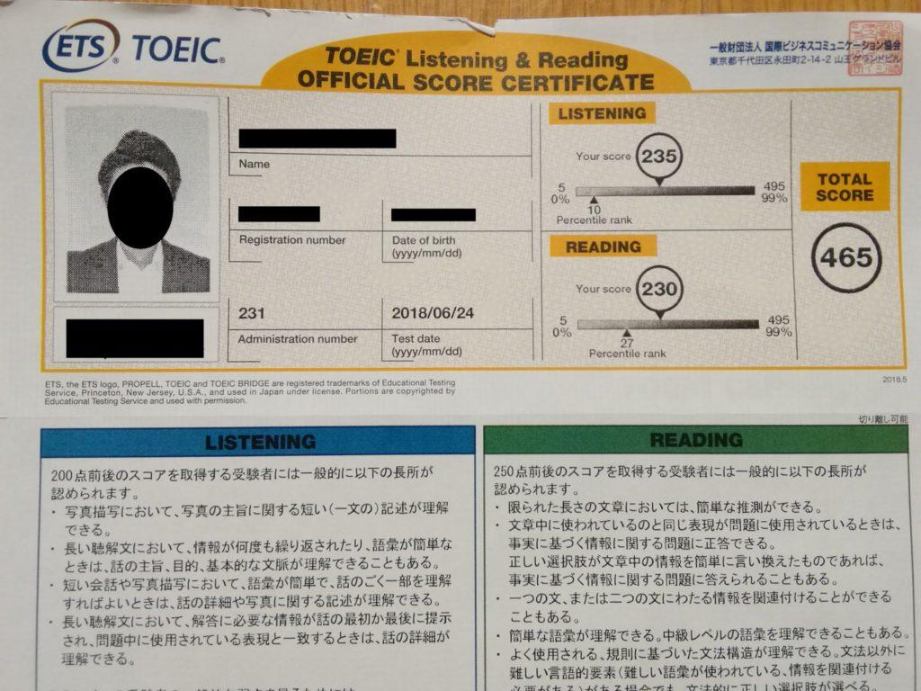2018年6月24日TOEIC試験結果