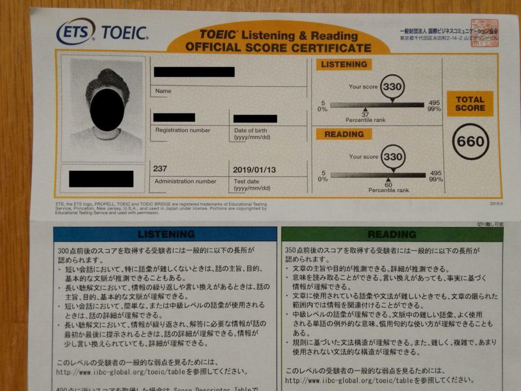 2019年1月13日TOEIC試験結果