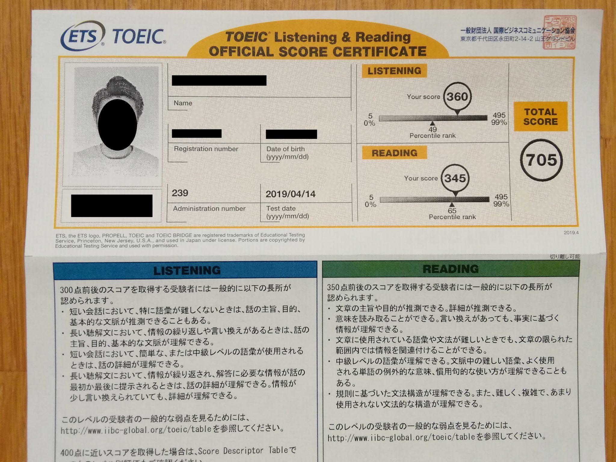 2019年4月14日TOEIC試験結果