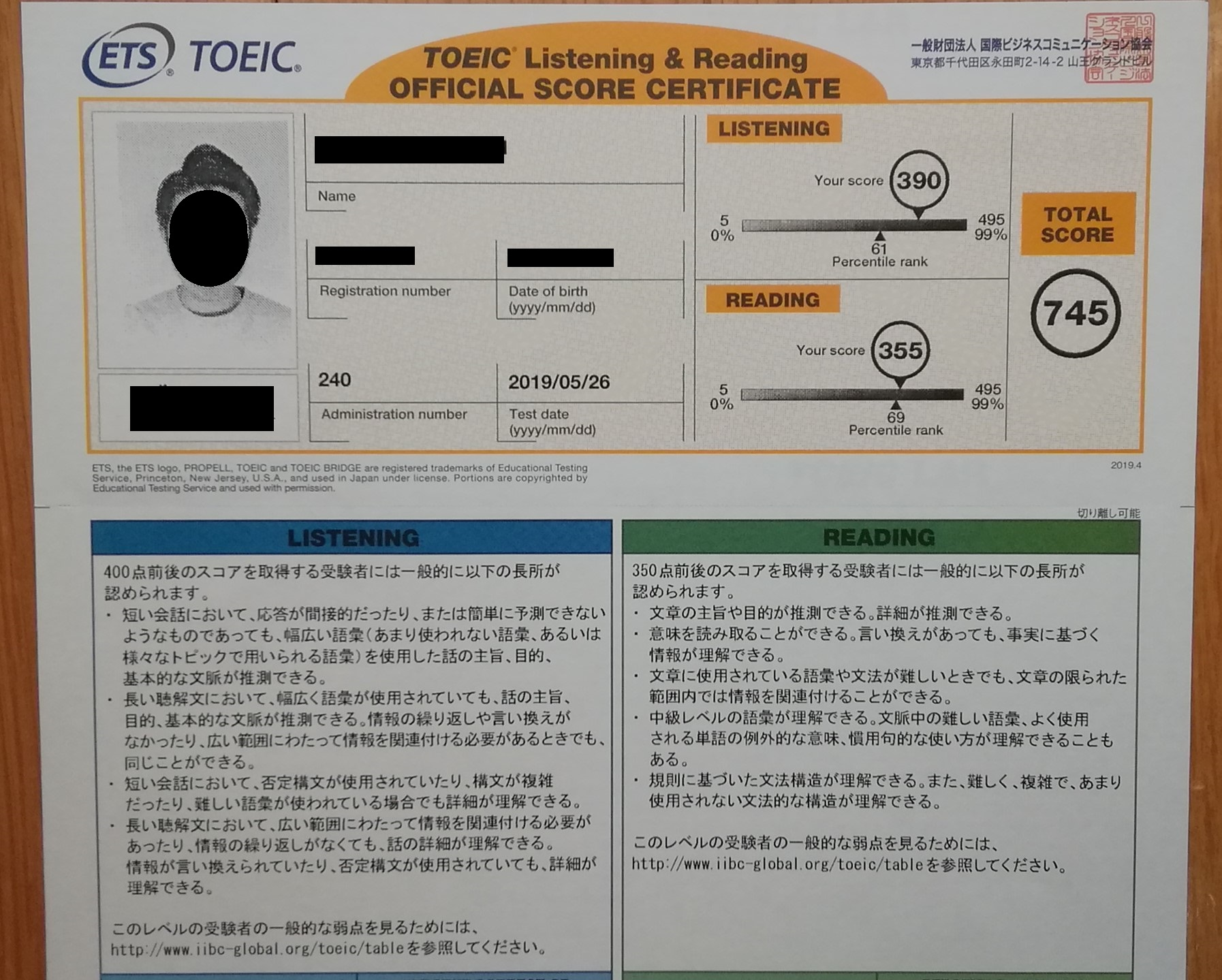 2019年5月26日TOEIC試験結果