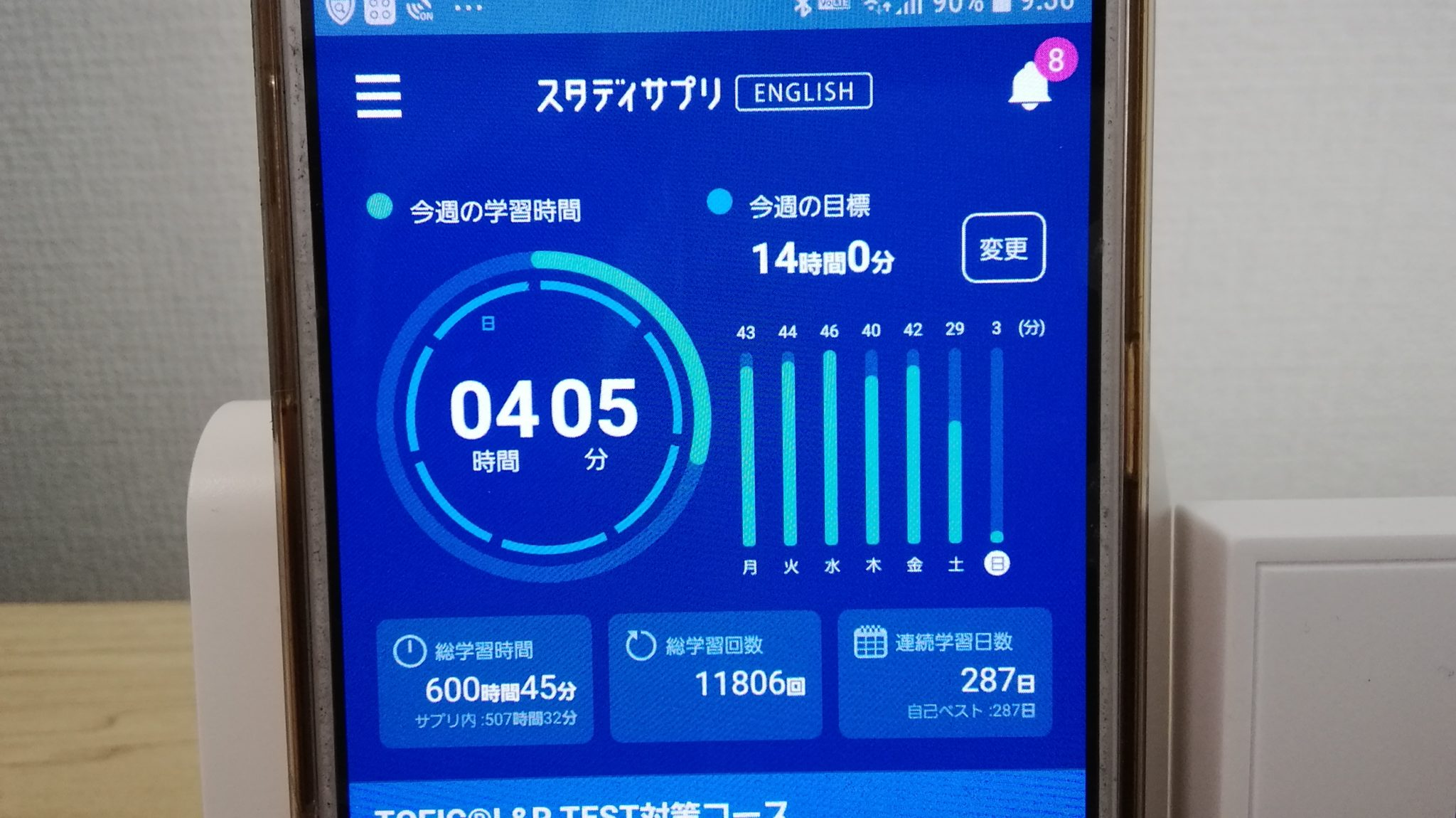 286日目スタディサプリTOEICブログ写真③