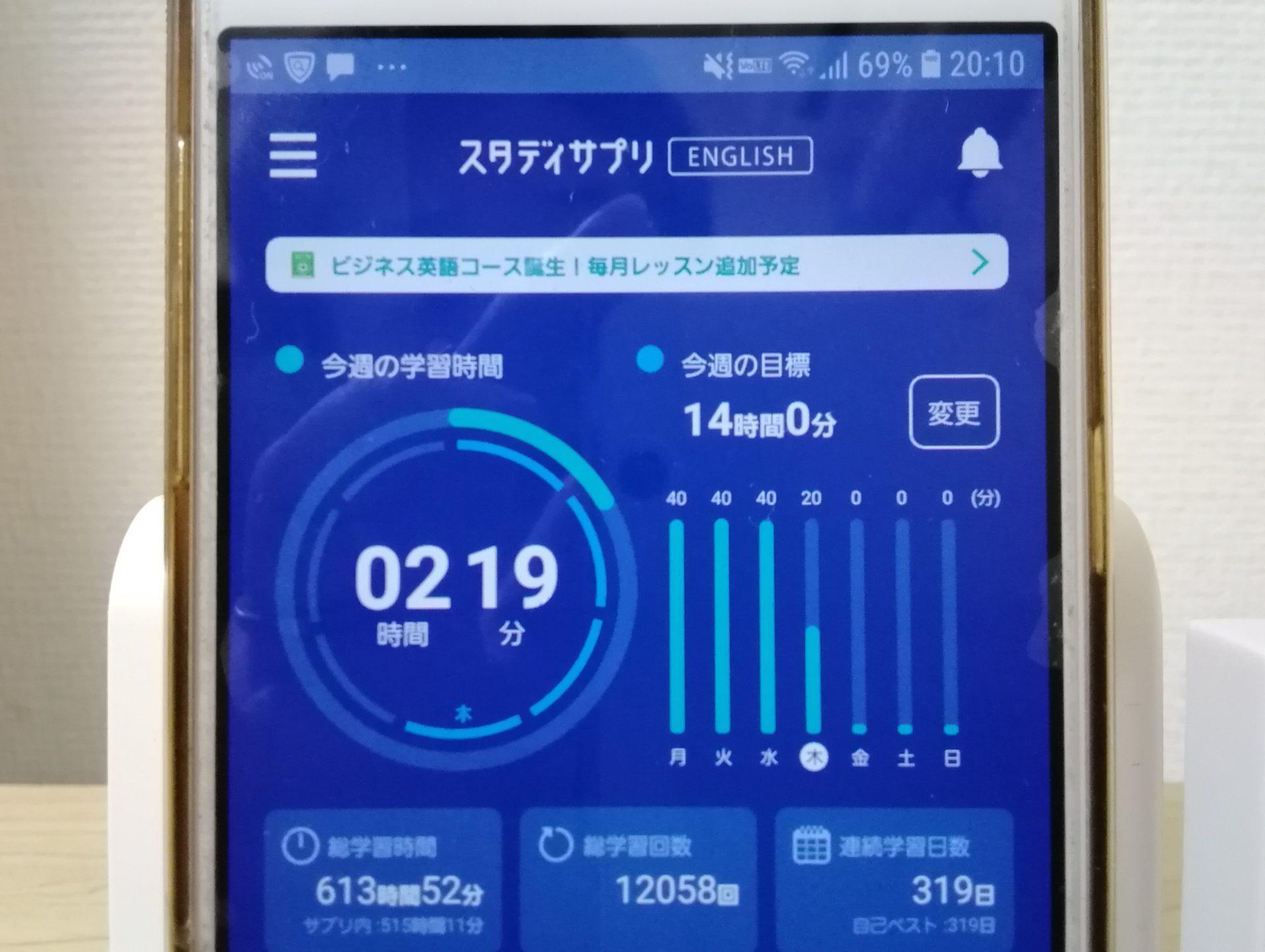 318日目スタディサプリTOEICブログ写真③