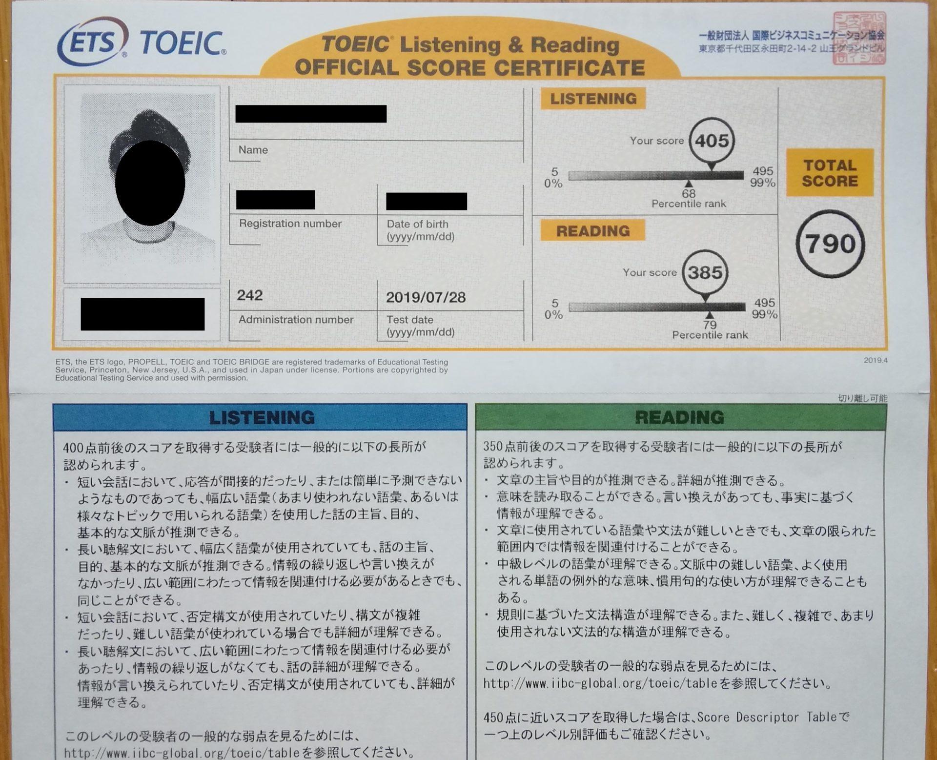 2019年7月28日のTOEIC試験結果