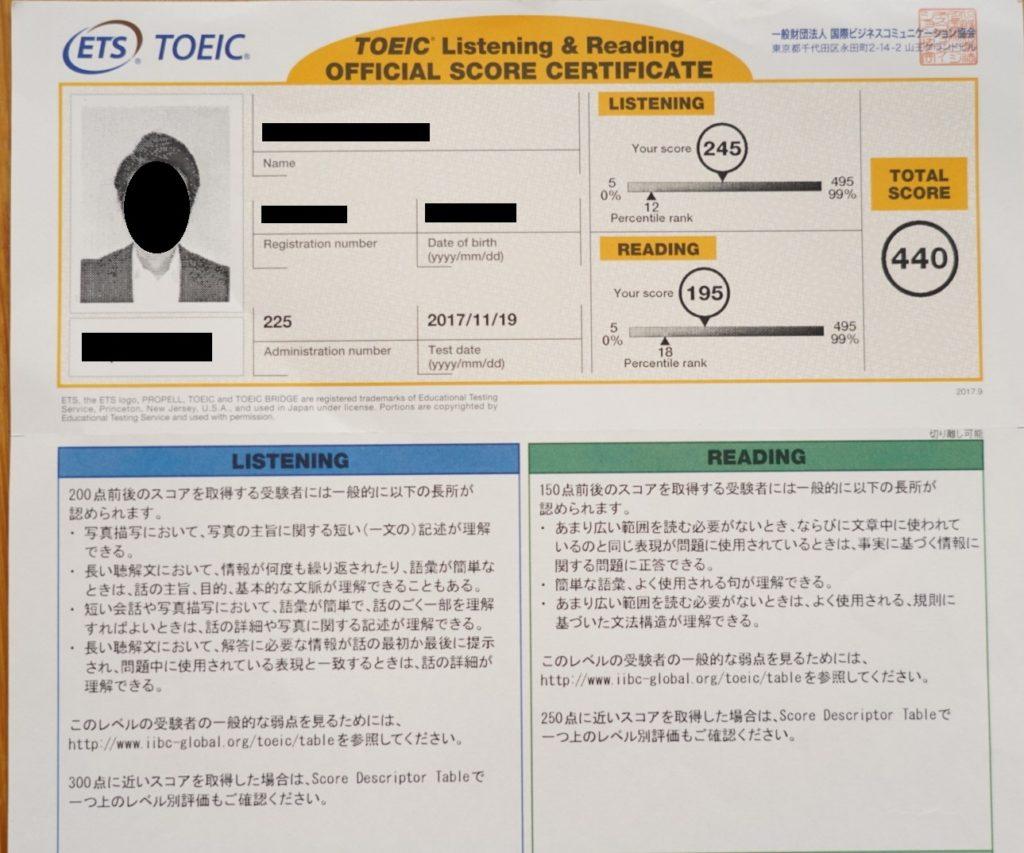 2017年11月19日TOEIC試験結果