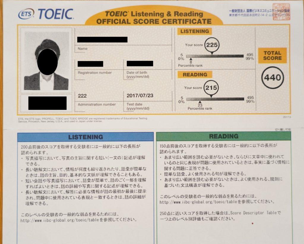 2017年7月23日TOEIC試験結果