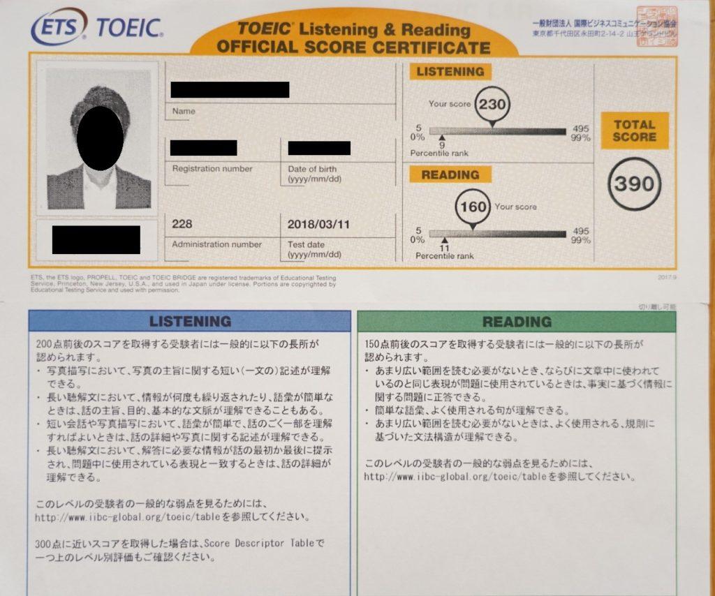 2018年3月11日TOEIC試験結果