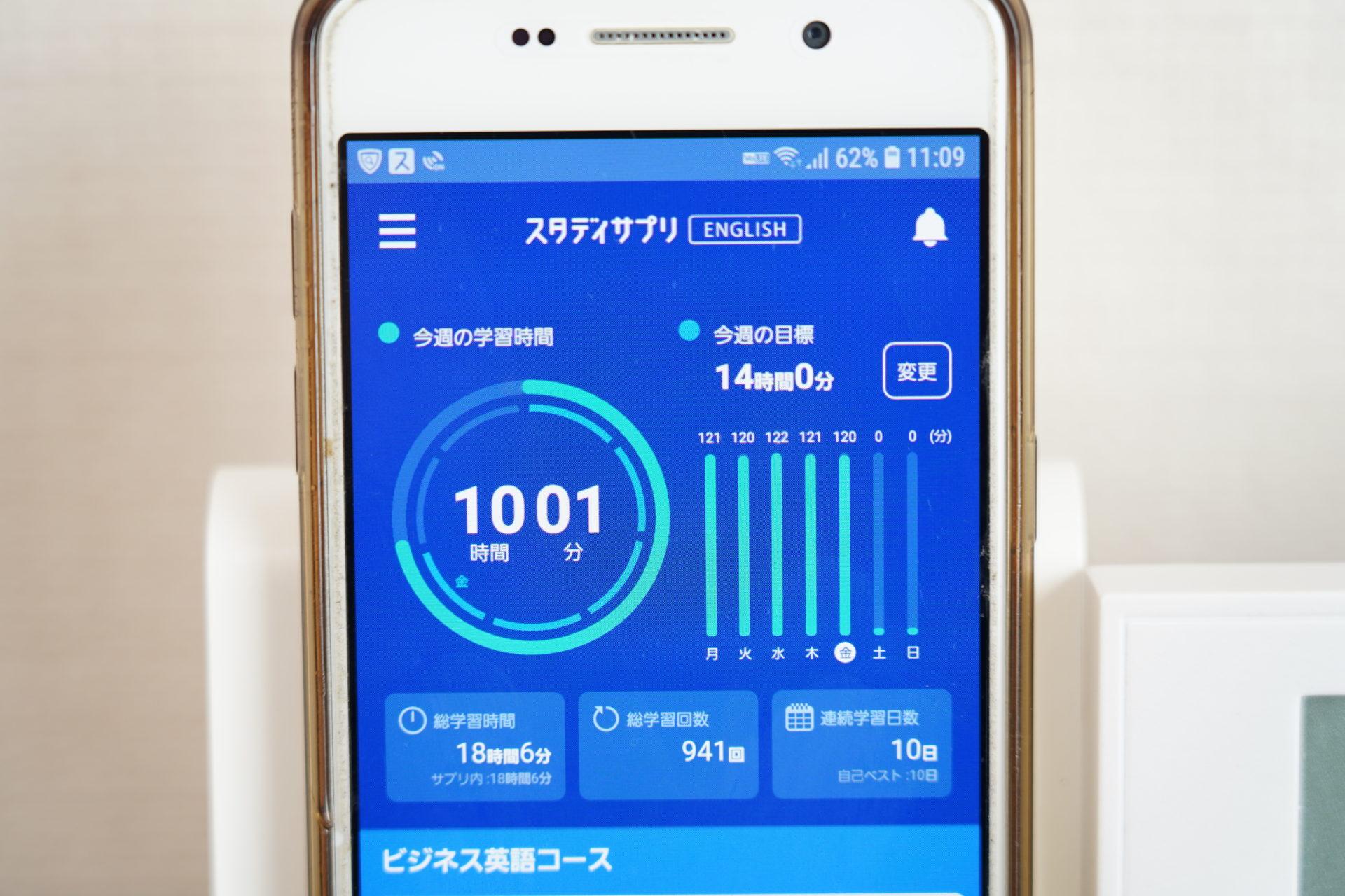 ビジネス英語ブログ10日目②