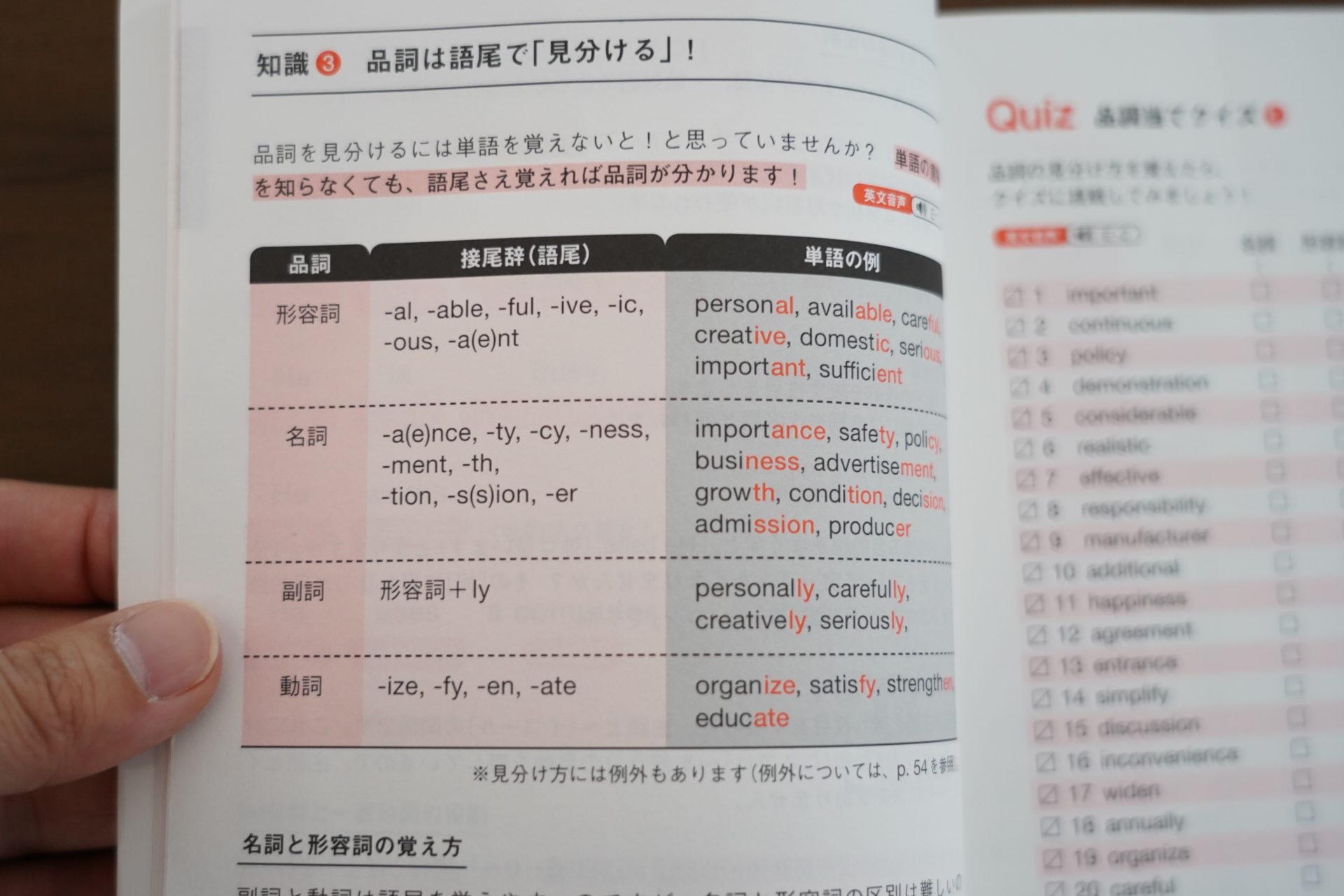 英文法品詞