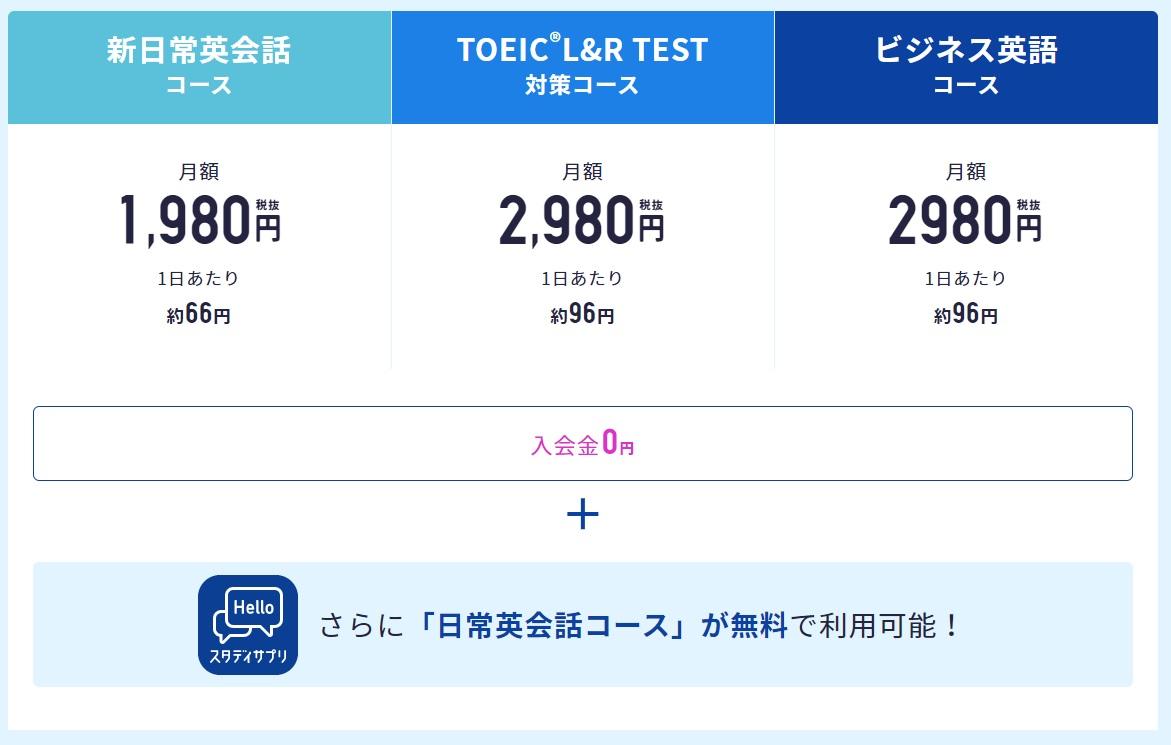 TOEICと日常英会話コース